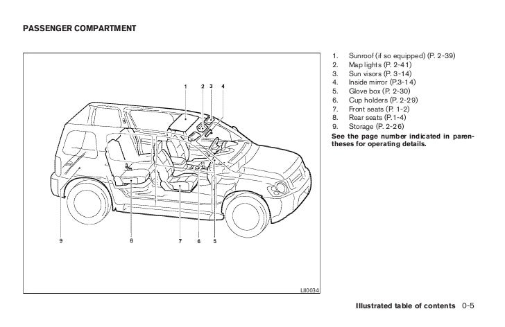 2004 XTERRA OWNER'S MANUAL