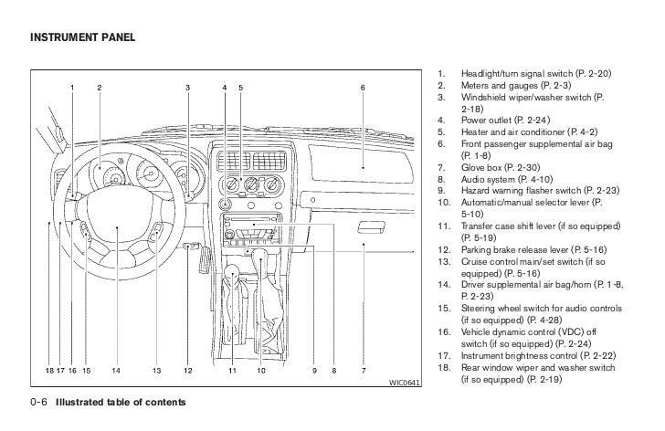 2004 xterra owners manual