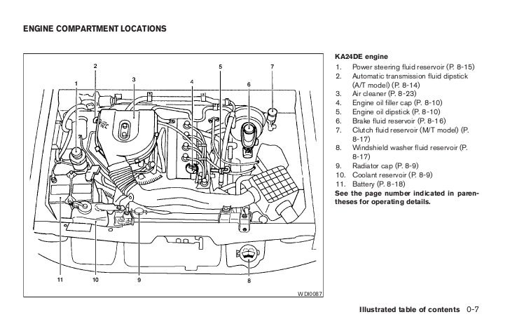 2004 xterra owner\u0027s manual 04 Chevy Aveo Engine Diagram