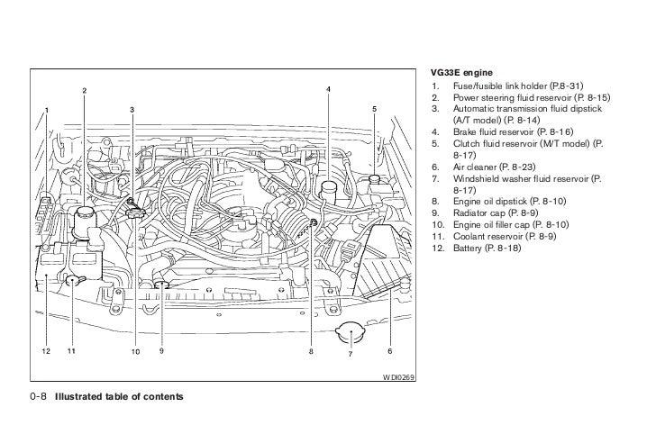 2004 XTERRA OWNER'S MANUAL 2004 Xterra Engine Diagram SlideShare