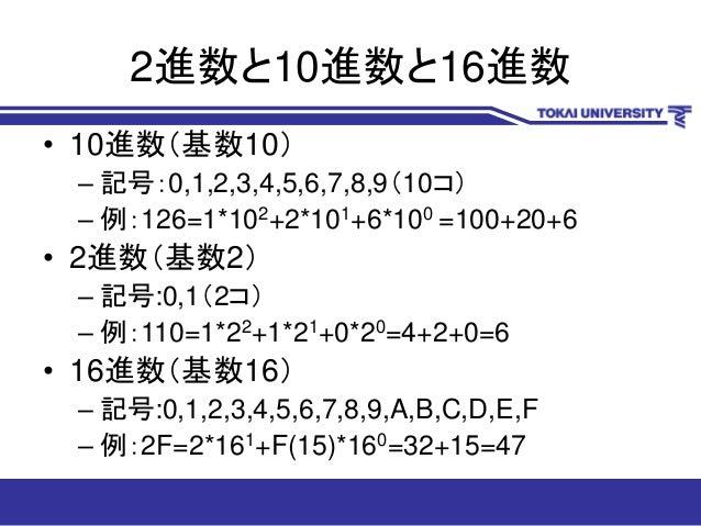 情報の表現~コンピュータでの数値の表現