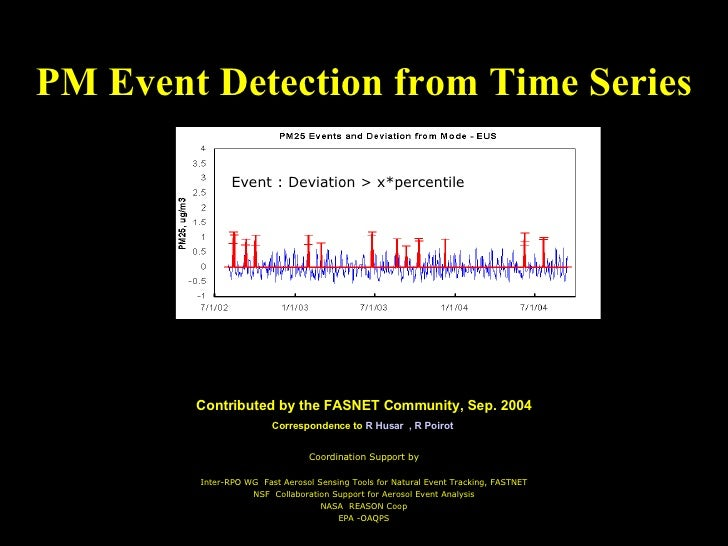 PM Event Detection from Time Series <ul><li>Contributed by the FASNET Community, Sep. 2004 </li></ul><ul><li>Correspondenc...