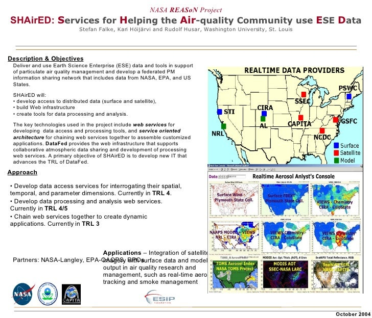 NASA  REASoN   Project SHAirED:   S ervices   for   H elping the   Air -quality Community use  E SE   D ata Stefan Falke, ...