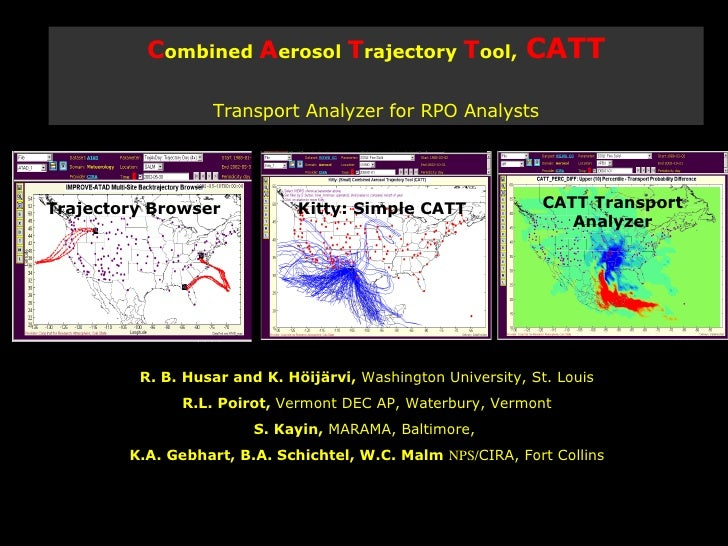 C ombined  A erosol  T rajectory  T ool,   CATT Transport Analyzer for RPO Analysts R. B. Husar and K. Höijärvi,  Washingt...
