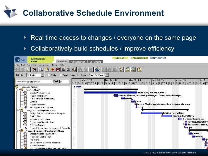 2004 Team Center Training Presentation On Project