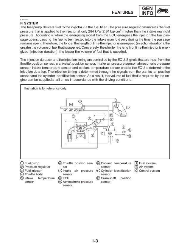 Yamaha R6 Engine Diagram - All Diagram Schematics on