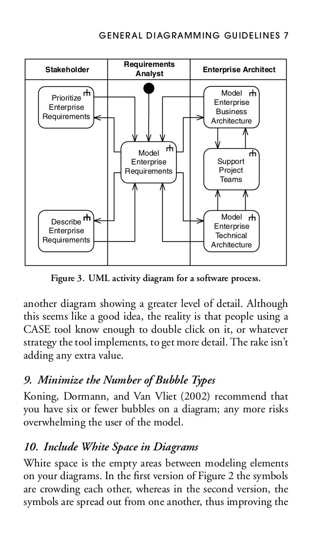 The elements of uml 2 style diagram that shows 20 ccuart Gallery