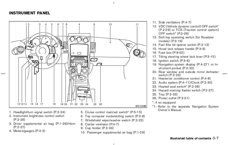 2005 350z owners manual 13 728?cb=1347365410 2005 350 z owner's manual 2005 350z fuse box diagram at crackthecode.co