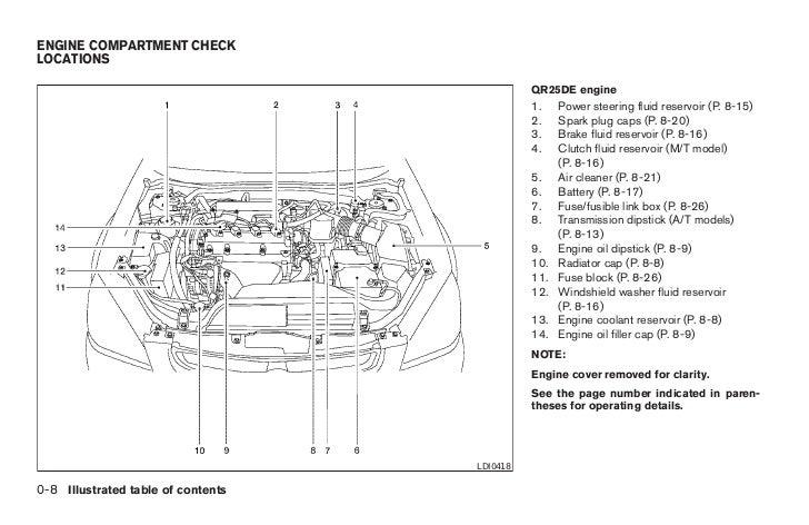 Nissan Altima Parts Diagram