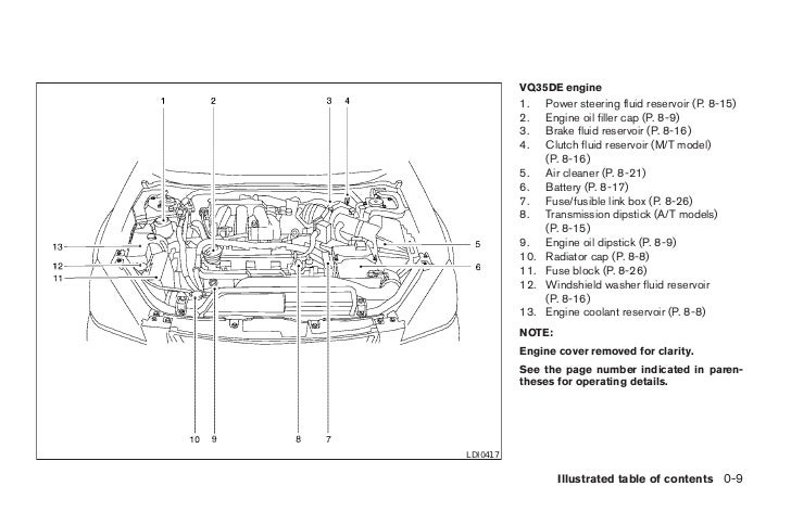 2005 altima owner s manual 16