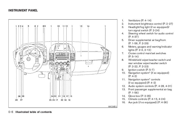 2005 nissan armada fuse box diagram   35 wiring diagram