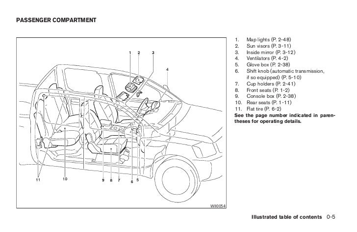2005 FRONTIER OWNER'S MANUAL