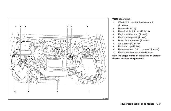 Nissan 4 0 Engine    Diagram    Windshield Washer Resevoir