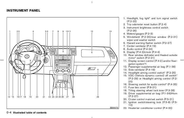 nissan murano fuse panel diagram
