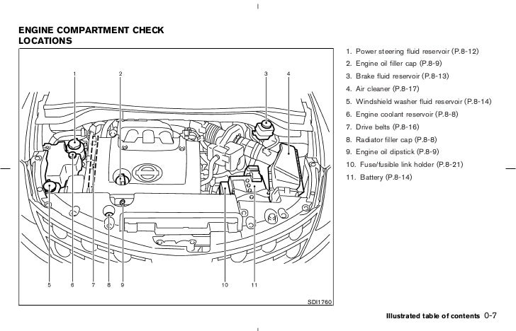 2005 Nissan Murano Undercarriage Diagram. Nissan. Auto