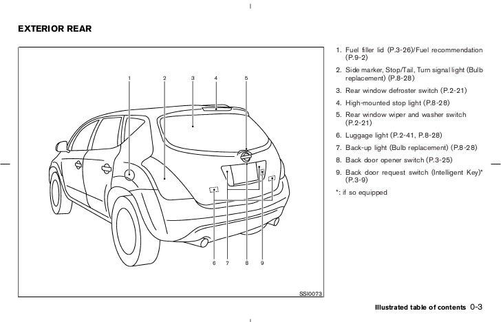 2005 MURANO OWNER'S MANUAL on