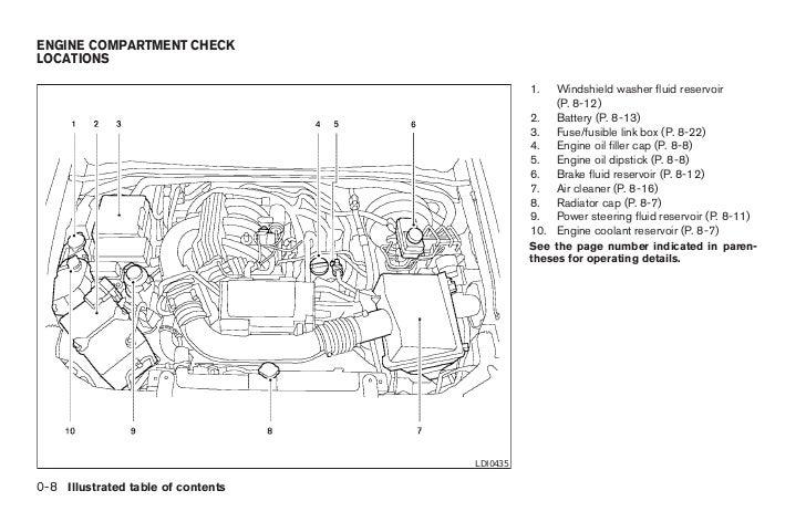 2005 Pathfinder Owner S Manual