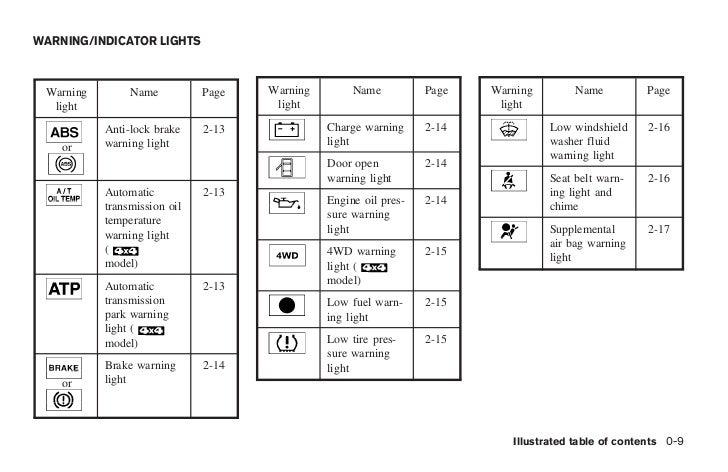 2005 Nissan Pathfinder Wiring Diagram Dolgular 1998 Fuse Box Image ...