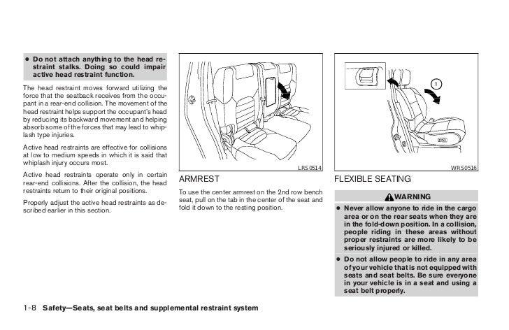 2005 pathfinder owner s manual rh slideshare net 2005 nissan frontier repair manual pdf 2005 nissan pathfinder owner's manual