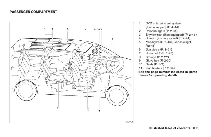 2005 quest owners manual 12 728?cb=1347364532 2005 quest owner's manual 2005 nissan quest fuse box diagram at panicattacktreatment.co