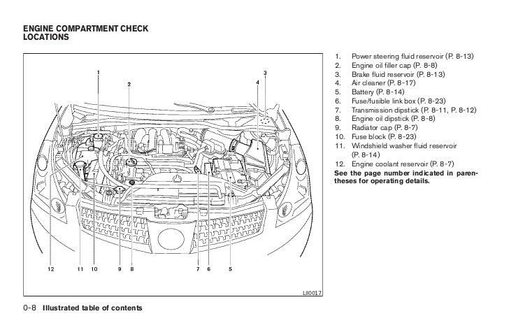 1996 Quest Fuse Box Diagram Wiring Diagramrhgregmadisonco: Nissan Quest 1996 Engine Diagram At Elf-jo.com