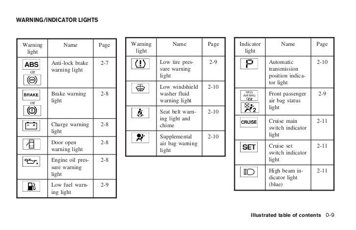 fuse box diagram besides nissan altima warning light