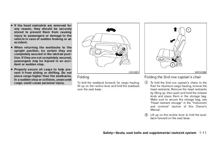 2005 QUEST OWNER'S MANUAL