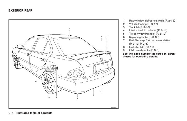 2005 nissan sentra owners manual