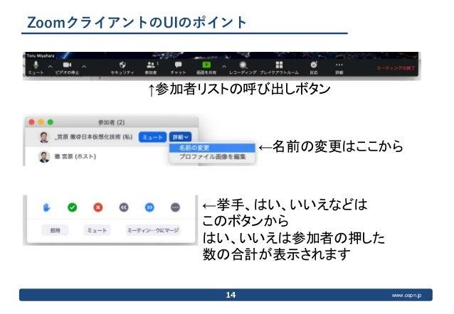 www.ospn.jp ZoomクライアントのUIのポイント 14 ↑参加者リストの呼び出しボタン ←名前の変更はここから ←挙手、はい、いいえなどは このボタンから はい、いいえは参加者の押した 数の合計が表示されます