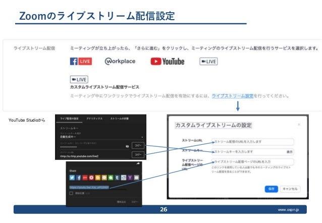 www.ospn.jp Zoomのライブストリーム配信設定 26 YouTube Studioから