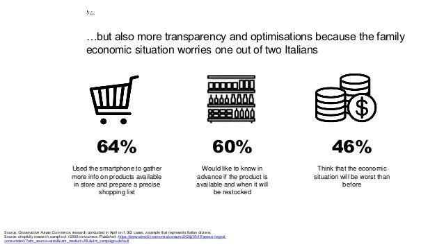 5 …but also more transparency and optimisations because the family economic situation worries one out of two Italians Sour...