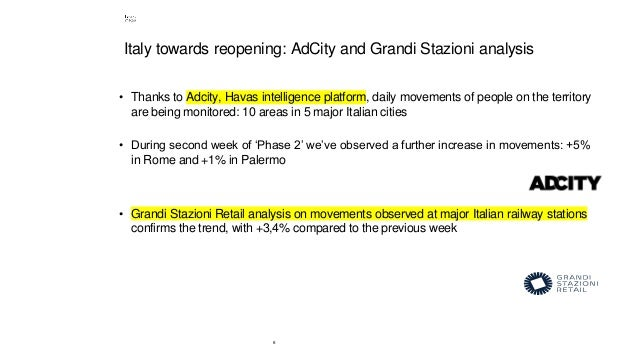 6 Italy towards reopening: AdCity and Grandi Stazioni analysis • Thanks to Adcity, Havas intelligence platform, daily move...