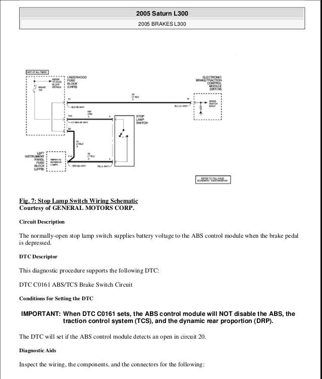 2005 antilock brakes 26 fig 7 stop lamp switch wiring schematic courtesy of general motors