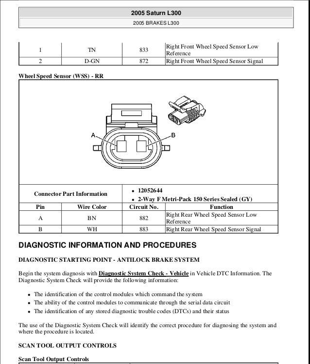 2005 antilock brakeswheel speed sensor