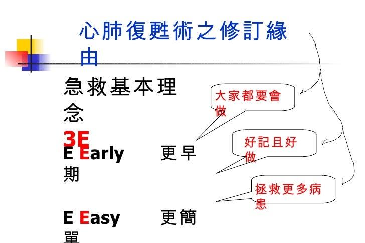 急救基本理念   3E 心肺復甦術之修訂緣由 大家都要會做 好記且好做 拯救更多病患 E  E arly 更早期  E  E asy 更簡單  E  E ffective 更有效