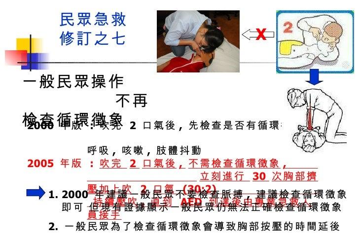 民眾急救 修訂之七 2000  年版  :  吹完  2  口氣後 ,  先檢查是否有循環徵象  包括呼吸 ,  咳嗽 ,  肢體抖動 2005  年版  :  吹完  2  口氣後 ,  不需檢查循環徵象 ,  立刻進行  30  次胸部擠壓...