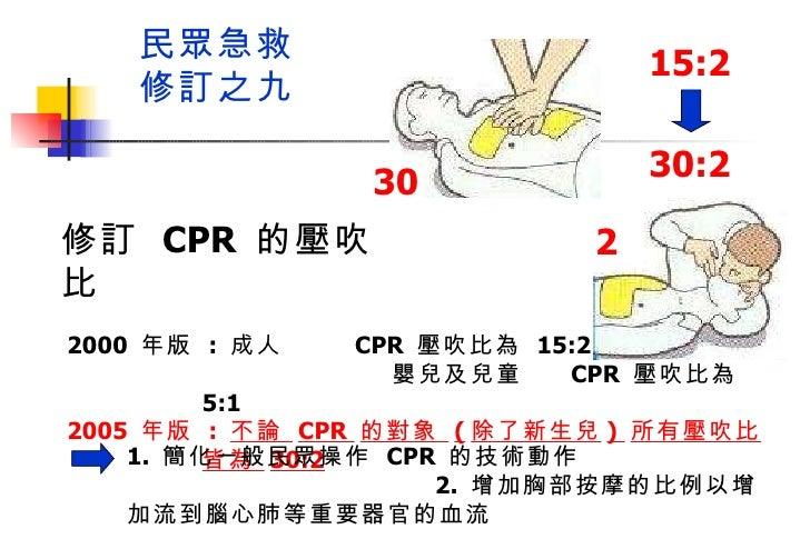民眾急救 修訂之九 2000  年版  :  成人 CPR  壓吹比為  15:2  嬰兒及兒童 CPR  壓吹比為  5:1 2005  年版  :  不論  CPR  的對象  ( 除了新生兒 )  所有壓吹比皆為  30:2 修訂  CP...