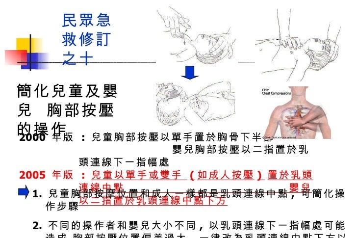 民眾急救 修訂之十 2000  年版  :  兒童胸部按壓以單手置於胸骨下半部  嬰兒胸部按壓以二指置於乳頭連線下一指幅處 2005  年版  :  兒童以單手或雙手  ( 如成人按壓 )  置於乳頭連線中點  嬰兒以二指置於乳頭連線中點下方 ...