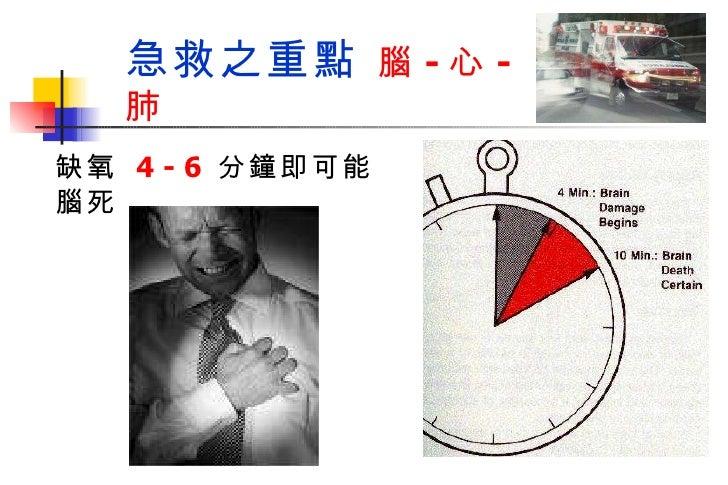 缺氧  4 - 6   分鐘即可能腦死 急救之重點  腦 - 心 - 肺