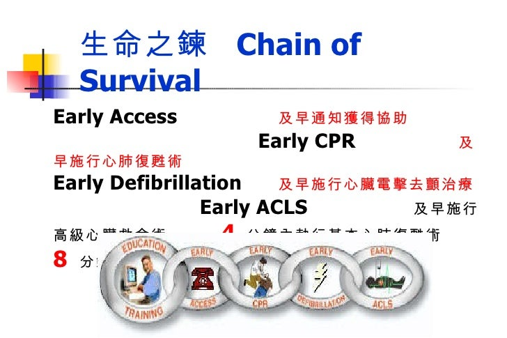 Early Access 及早通知獲得協助   Early CPR 及早施行心肺復甦術   Early Defibrillation 及早施行心臟電擊去顫治療   Early ACLS 及早施行高級心臟救命術  4   分鐘內執行基本心肺復甦術...