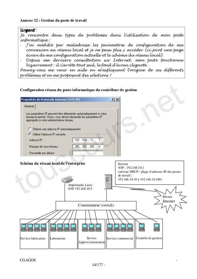 Annexe 12 : Gestion du poste de travailUrgent :Je rencontre deux types de problèmes dans l'utilisation de mon posteinforma...