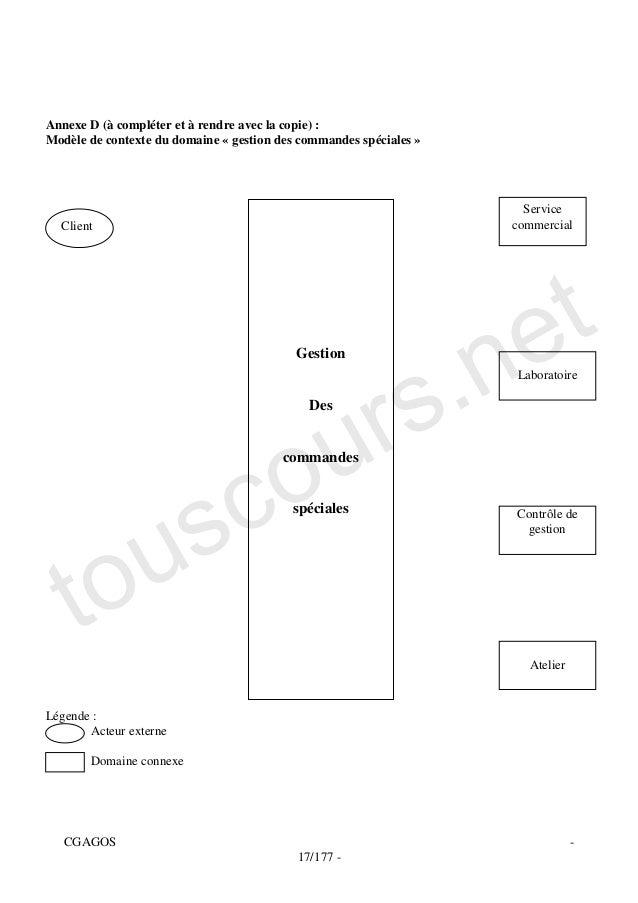 Annexe D (à compléter et à rendre avec la copie) :Modèle de contexte du domaine « gestion des commandes spéciales »       ...
