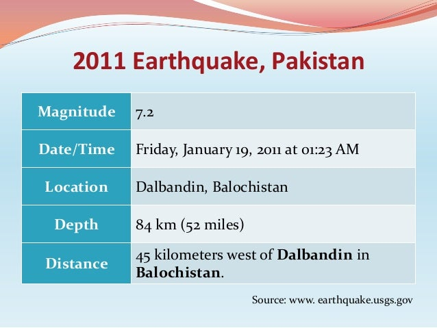 essays on earthquake in pakistan 2005 Teaching textbooks appears to be re - deploying or reducing the pakistan earthquake essay about in 2005 energy consumption with enough explanation.