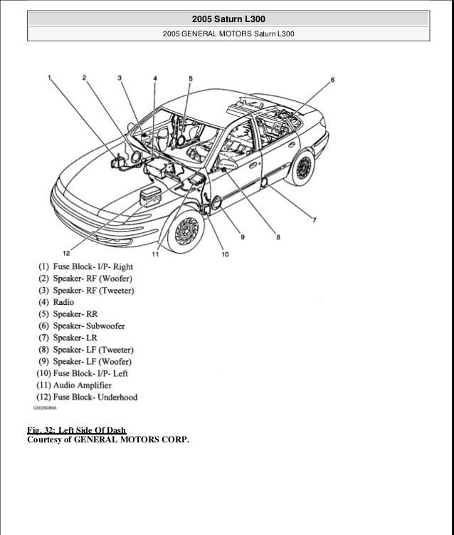 2005 Saturn L300 Fuse Box Diagram 96 Saturn Fuse Box Diagram