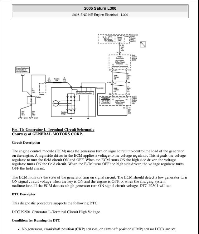 12 volt led light wiring diagram on saturn 2005 ion battery location