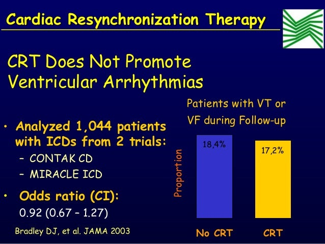 Cardiac resynchronization therapy in patients with right ...