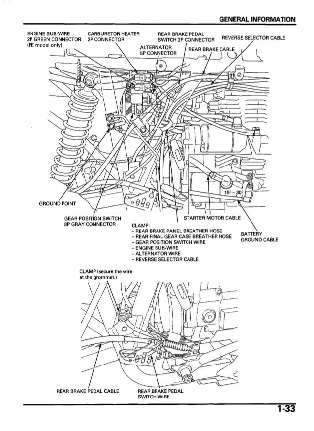 34 2005 Honda Foreman 500 Parts Diagram