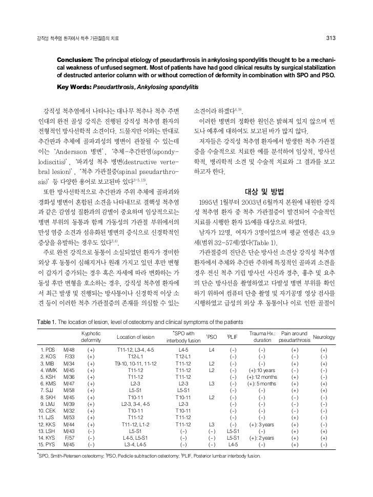 2005 Kim Ankylosing Andersons lession korea orthopedic journal Slide 2
