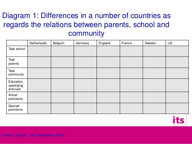 schools and society task 1 Character education task one worksheet answers from wikiversity  good  people good schools good society if you got the three goals.