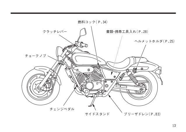 Honda Magna 250 Manual